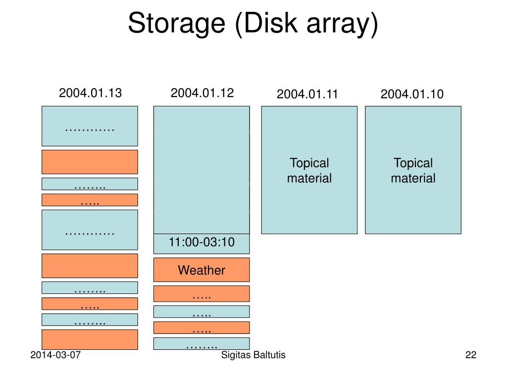Storage (Disk array)