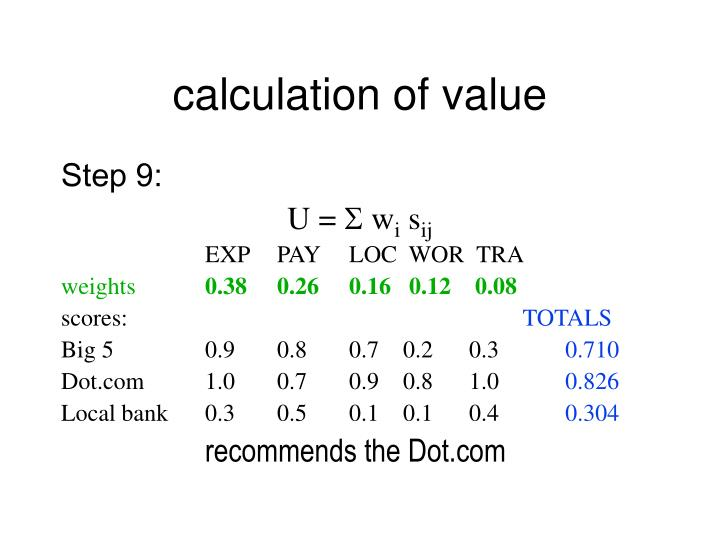 calculation of value