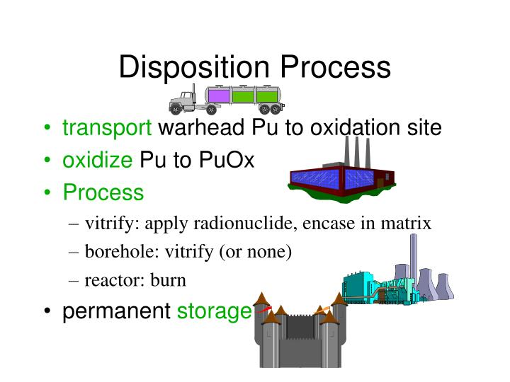 Disposition Process