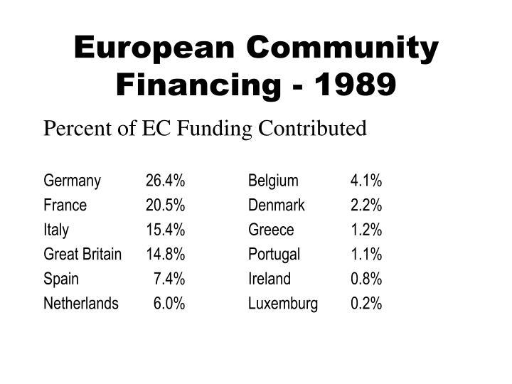 European Community Financing - 1989