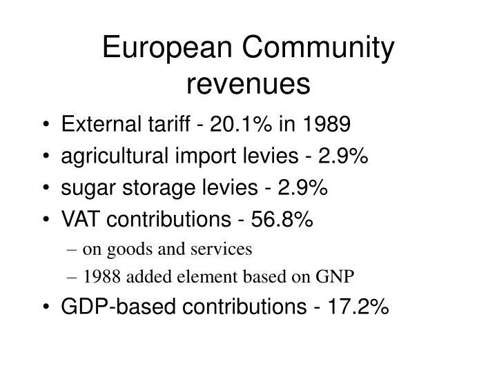 European Community revenues