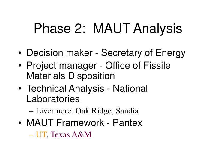 Phase 2:  MAUT Analysis