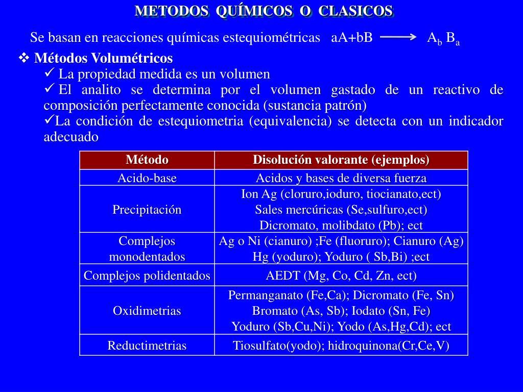 METODOS  QUÍMICOS  O  CLASICOS