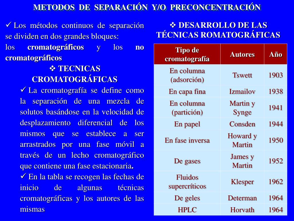 METODOS  DE  SEPARACIÓN  Y/O  PRECONCENTRACIÓN