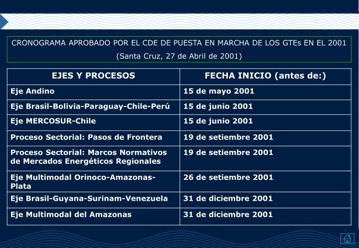 CRONOGRAMA APROBADO POR EL CDE DE PUESTA EN MARCHA DE LOS GTEs EN EL 2001