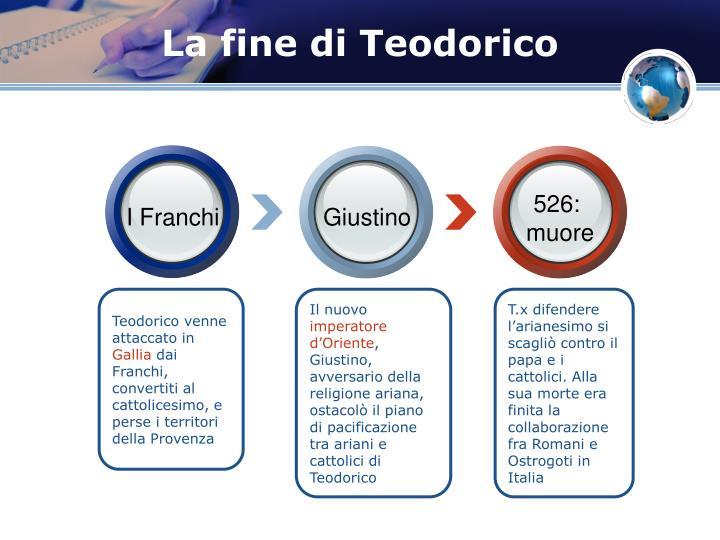 La fine di Teodorico