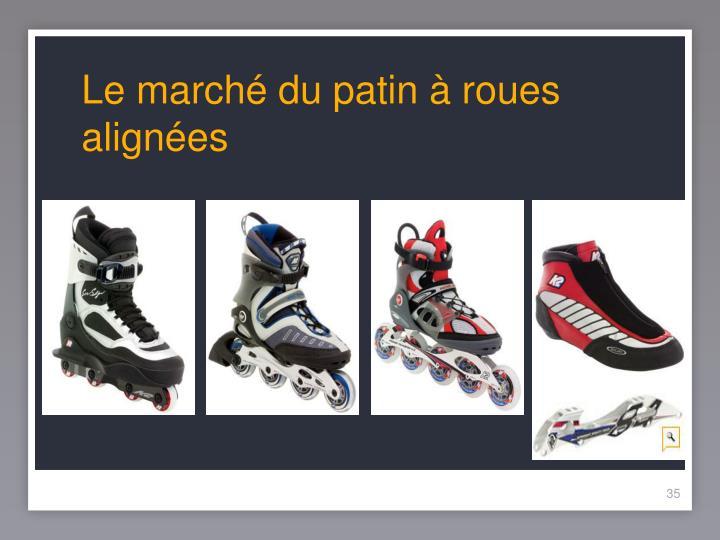 Le marché du patin à roues alignées