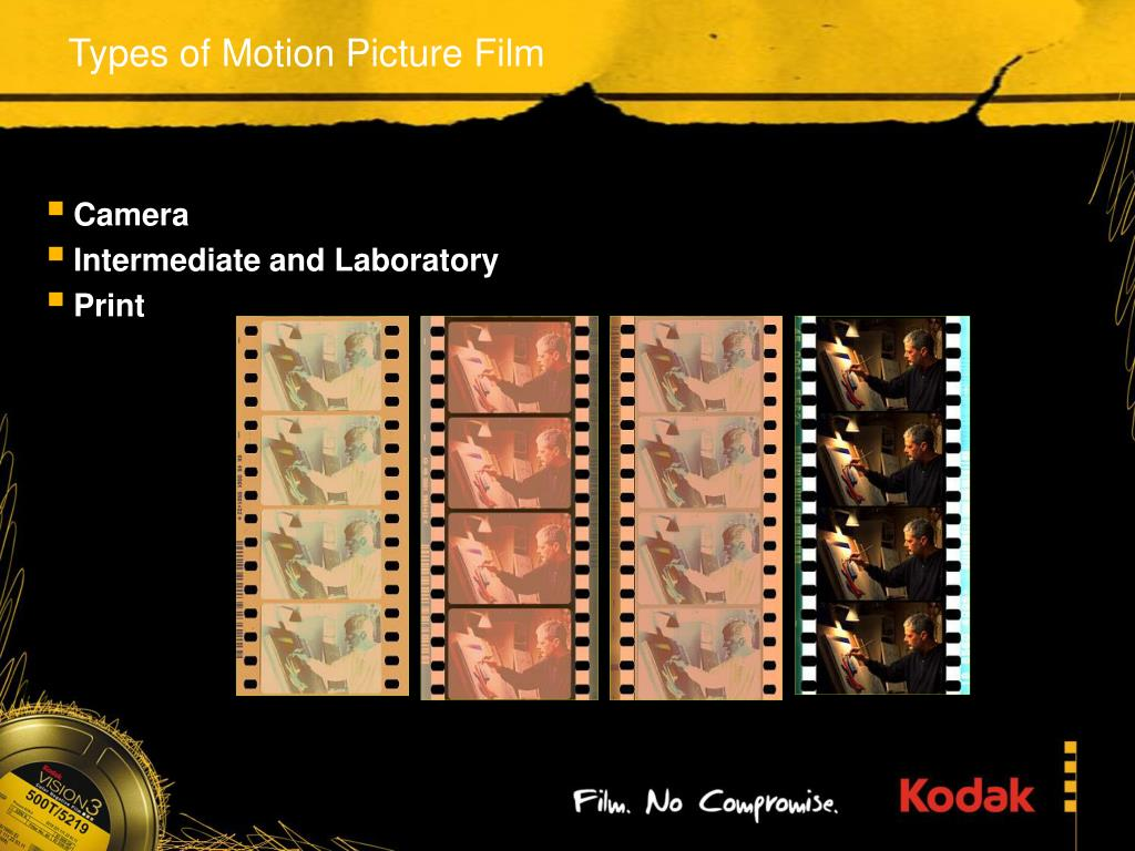 Types of Motion Picture Film