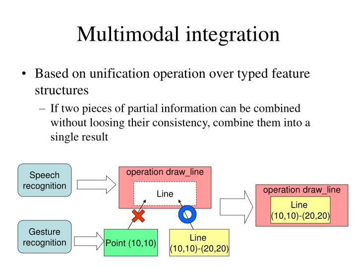 Multimodal integration