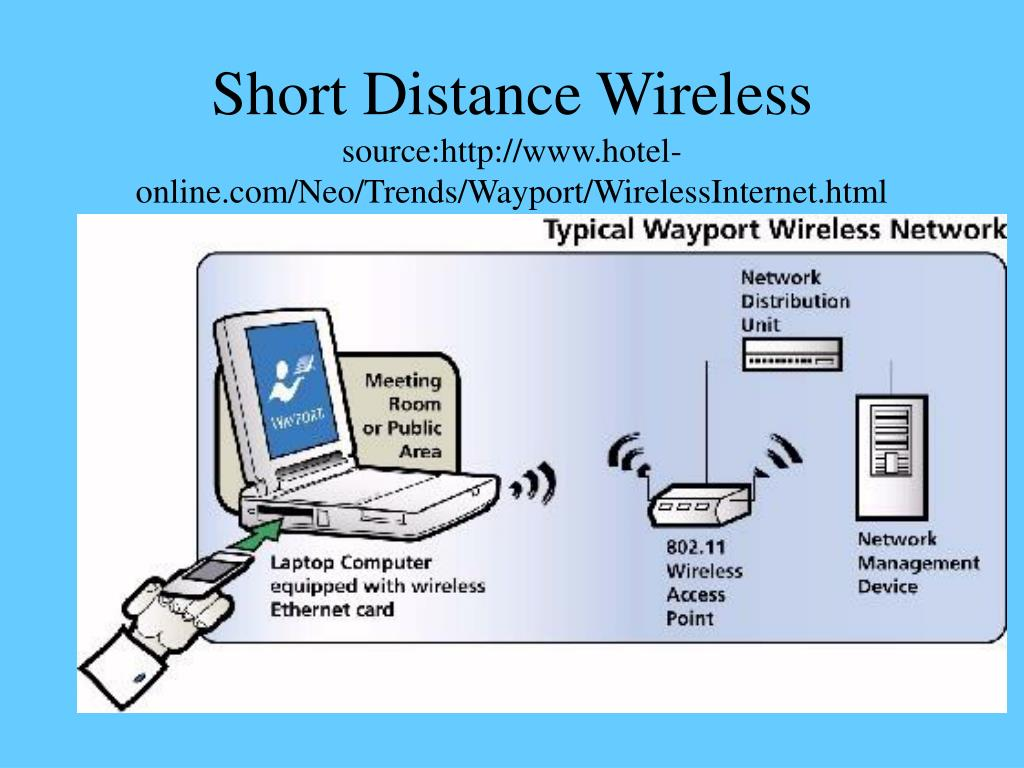 Short Distance Wireless