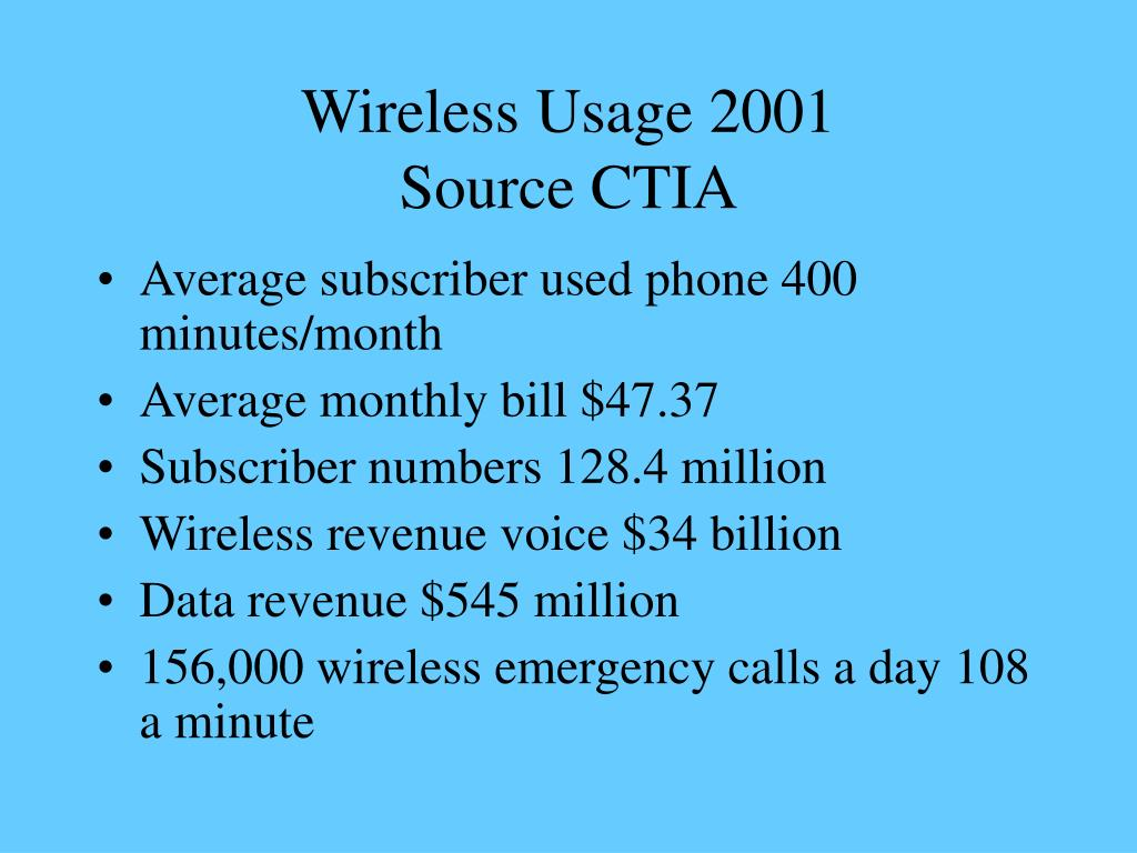 Wireless Usage 2001