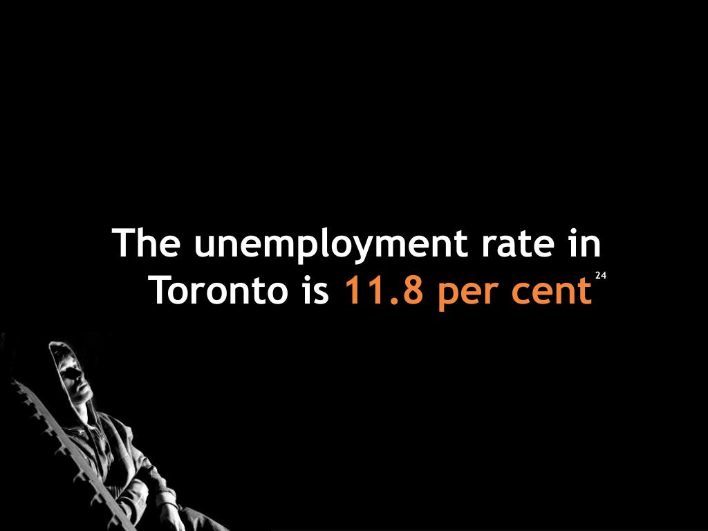 The unemployment rate in Toronto is