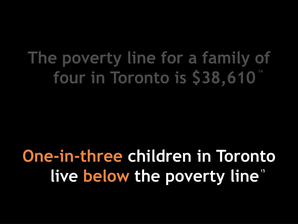 The poverty line for a family of four in Toronto is $38,610