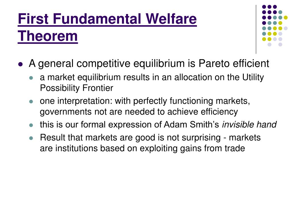 First Fundamental Welfare Theorem