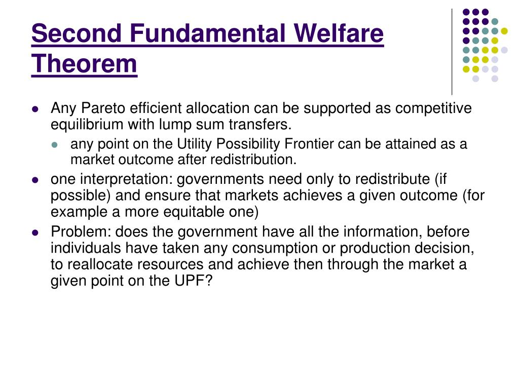 Second Fundamental Welfare Theorem