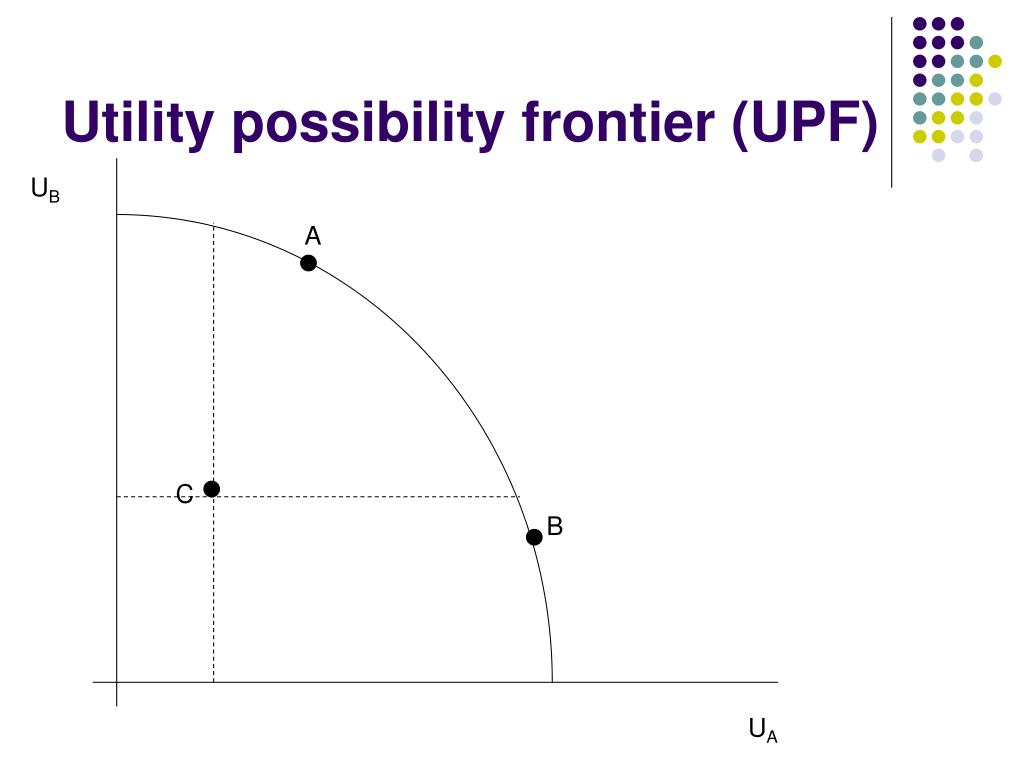 Utility possibility frontier (UPF)