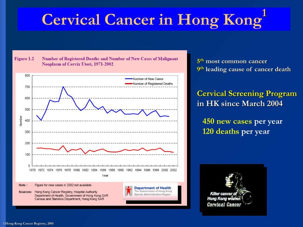 Cervical Cancer in Hong Kong