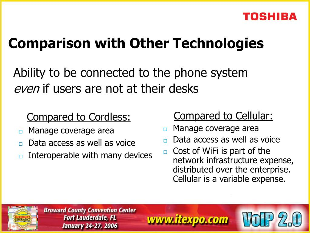 Comparison with Other Technologies