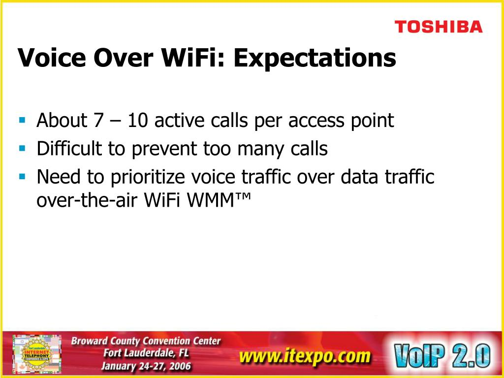 Voice Over WiFi: Expectations