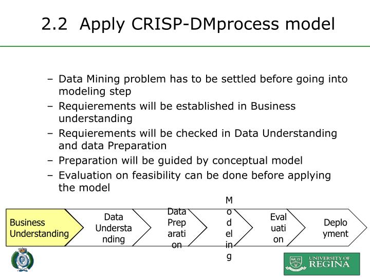 2.2  Apply CRISP-DMprocess model