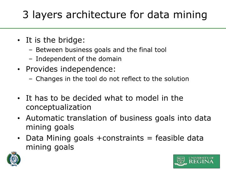 3 layers architecture for data mining