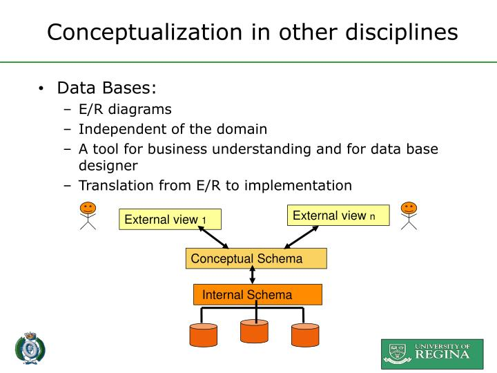 Conceptualization in other disciplines