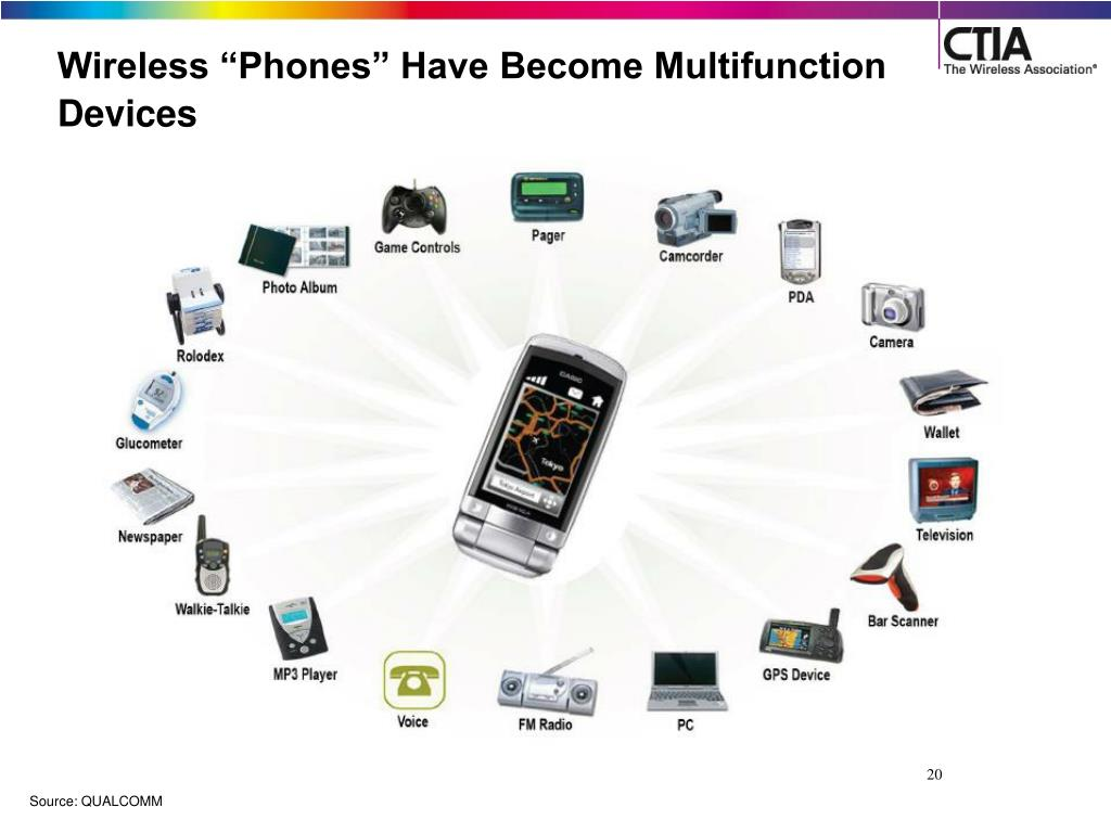 "Wireless ""Phones"" Have Become Multifunction Devices"