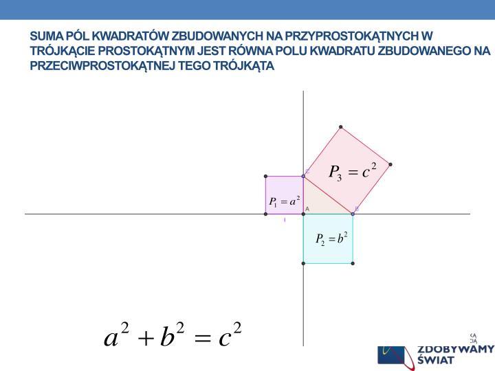 Suma pól kwadratów zbudowanych na przyprostokątnych w trójkącie prostokątnym jest równa polu kwadratu zbudowanego na przeciwprostokątnej tego trójkąta