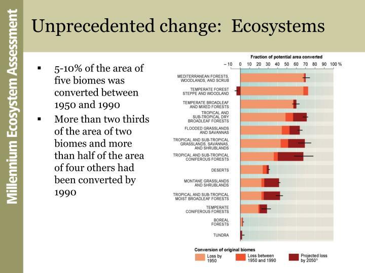 Unprecedented change:  Ecosystems