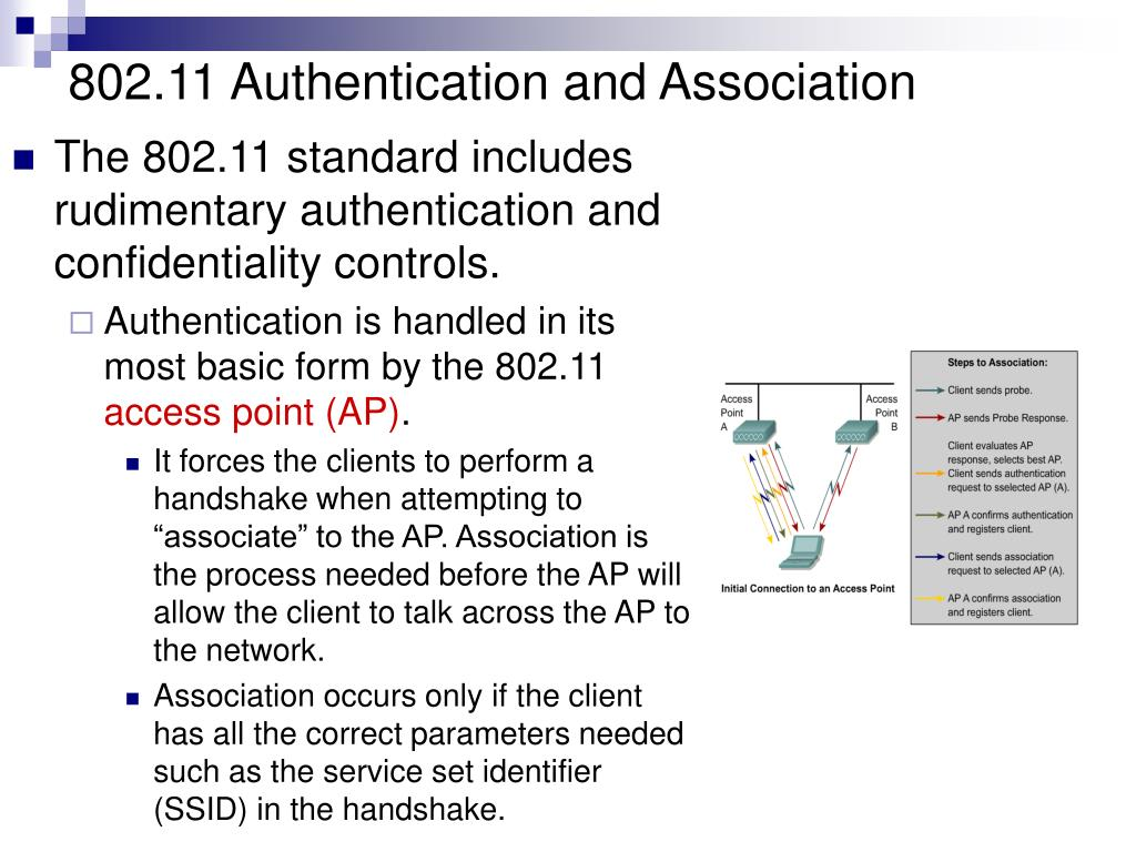 802.11 Authentication and Association