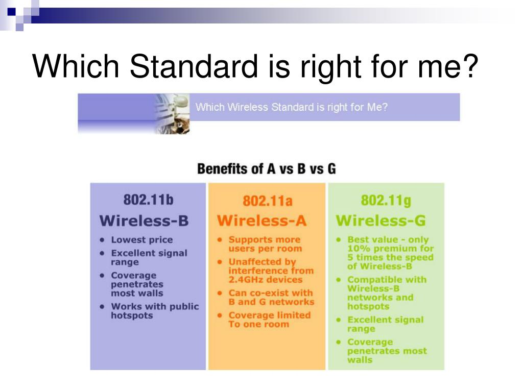 Which Standard is right for me?