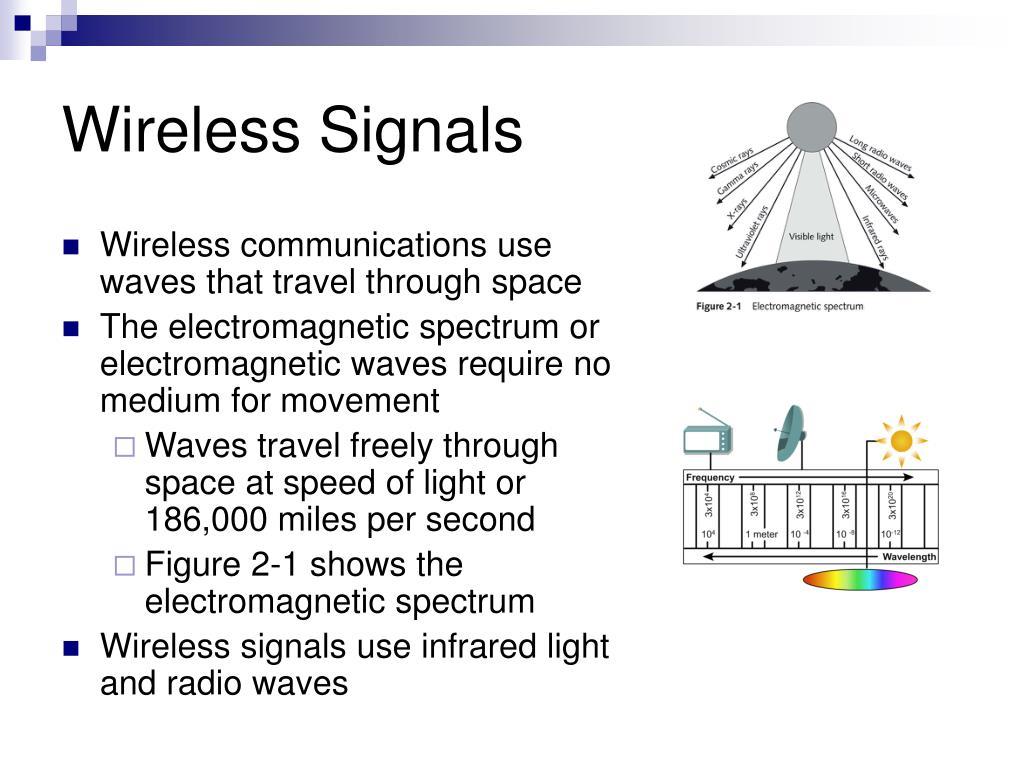Wireless Signals