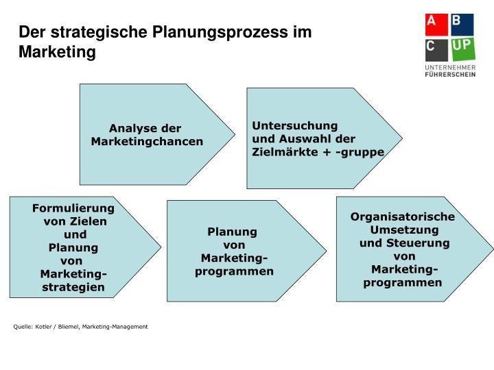 Der strategische Planungsprozess im Marketing