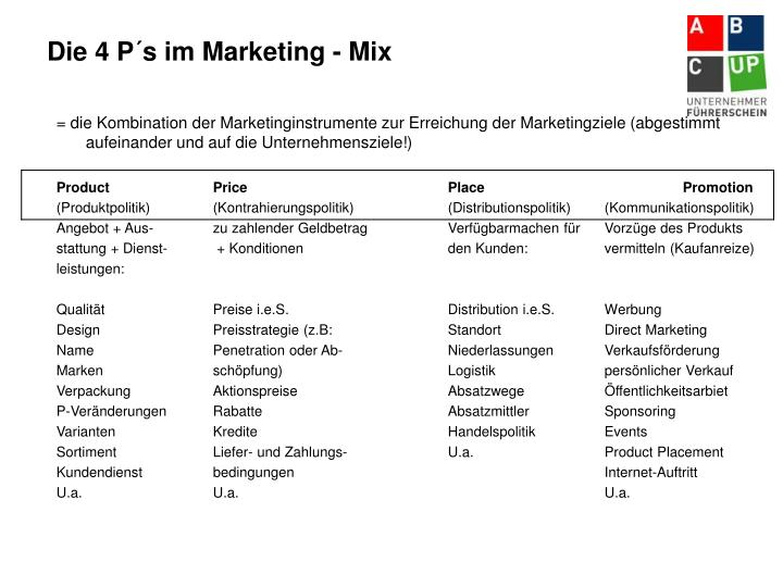 Die 4 P´s im Marketing - Mix