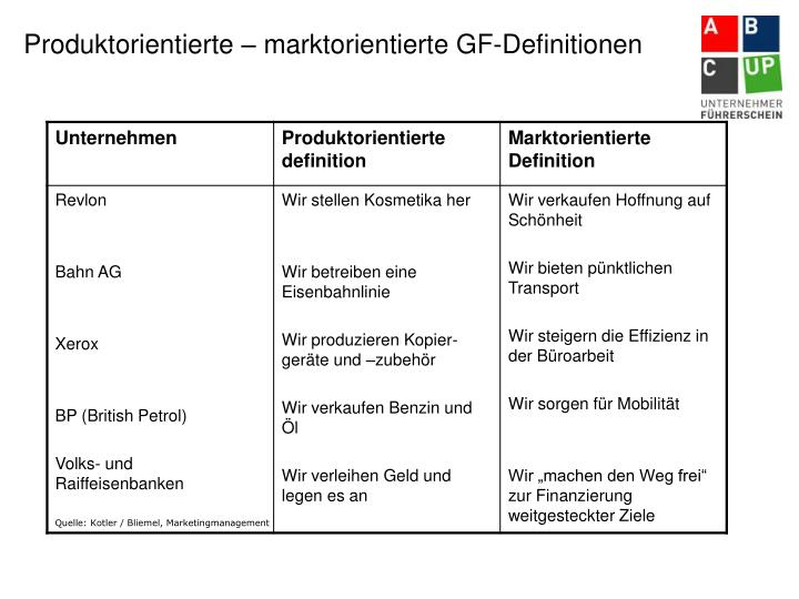 Produktorientierte – marktorientierte GF-Definitionen