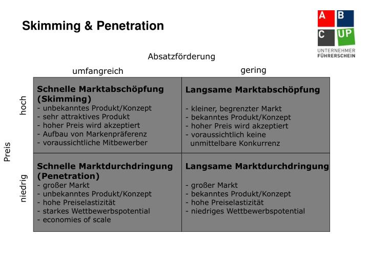 Skimming & Penetration