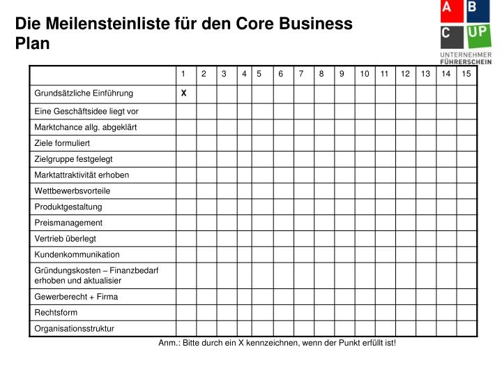 Die Meilensteinliste für den Core Business Plan