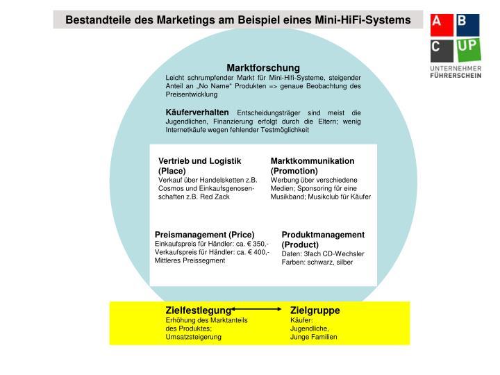 Bestandteile des Marketings am Beispiel eines Mini-HiFi-Systems