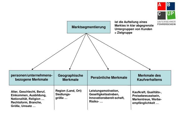 ist die Aufteilung eines Marktes in klar abgegrenzte Untergruppen von Kunden = Zielgruppe