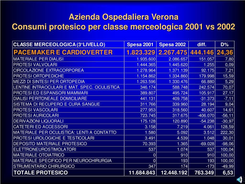 Azienda Ospedaliera Verona