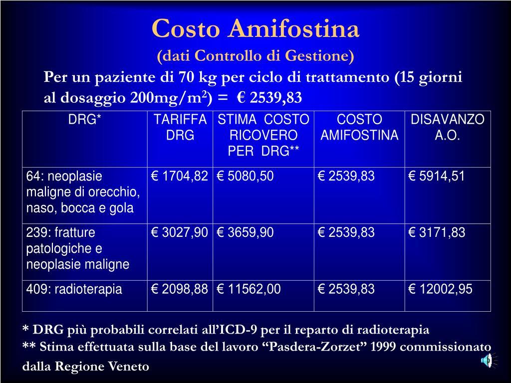 Costo Amifostina