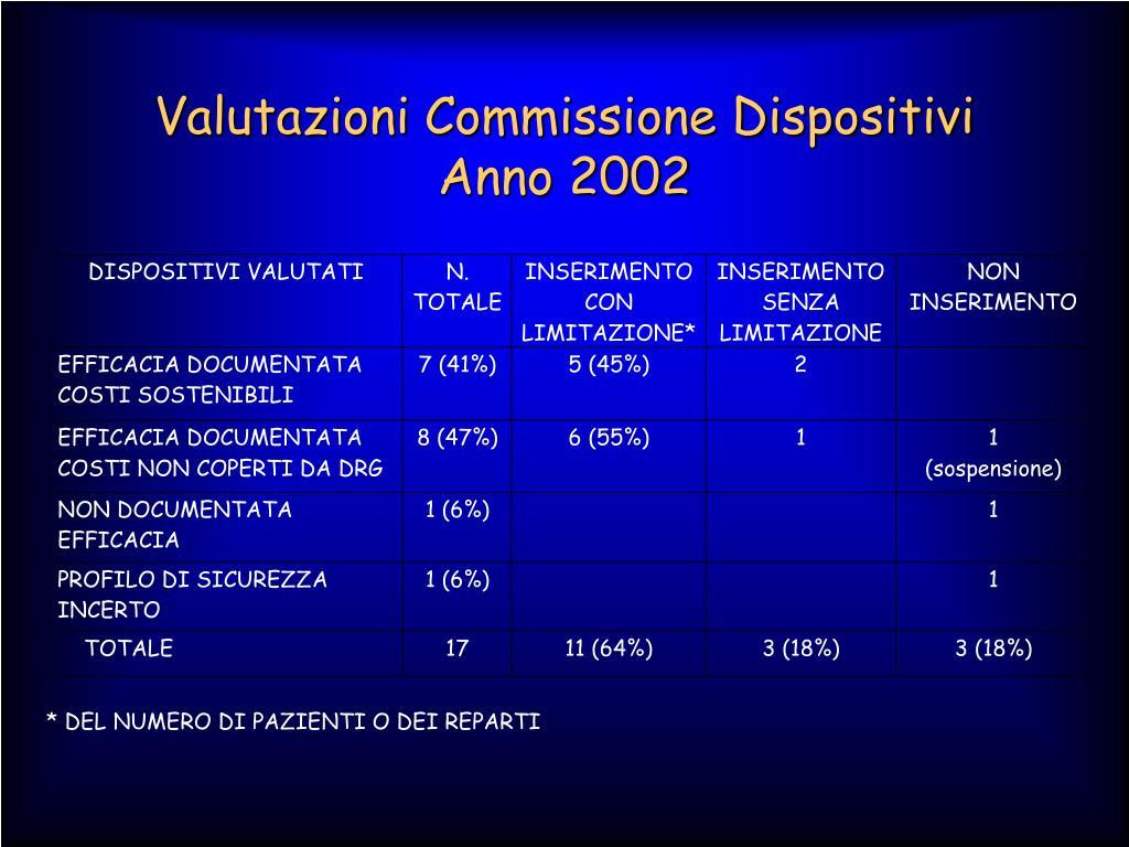 Valutazioni Commissione Dispositivi