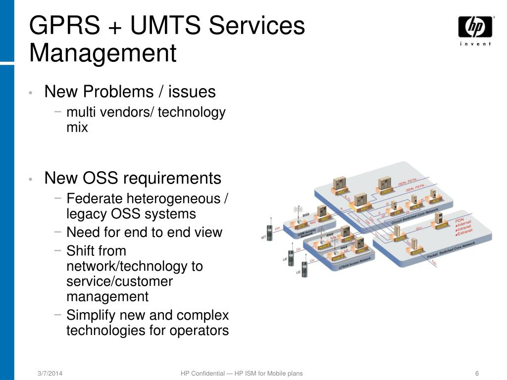 GPRS + UMTS Services Management