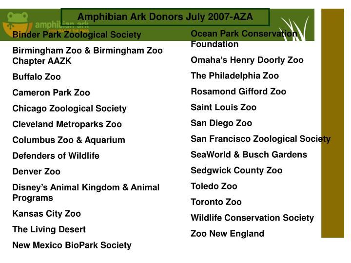 Amphibian Ark Donors July 2007-AZA
