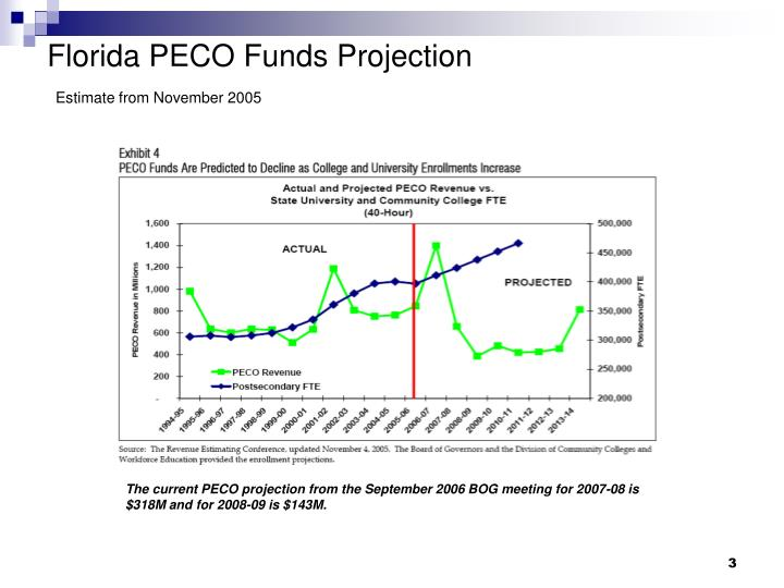 Florida peco funds projection estimate from november 2005