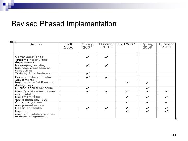 Revised Phased Implementation