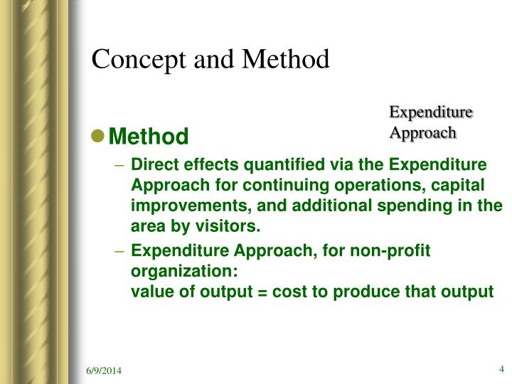 Concept and Method