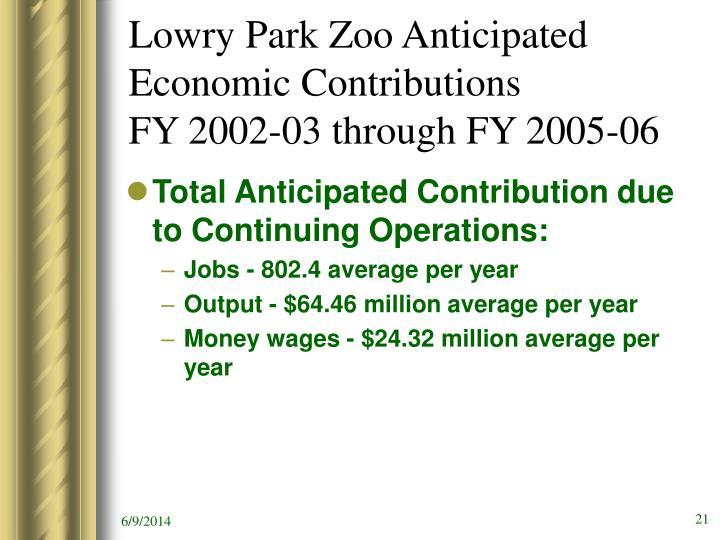 Lowry Park Zoo Anticipated Economic Contributions