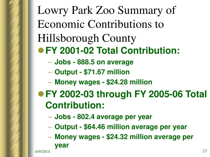 Lowry Park Zoo Summary of Economic Contributions to Hillsborough County