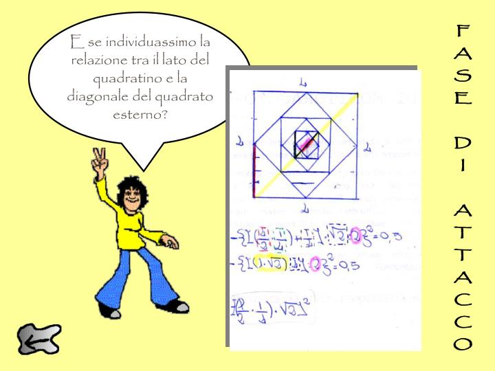 E se individuassimo la relazione tra il lato del quadratino e la diagonale del quadrato esterno?